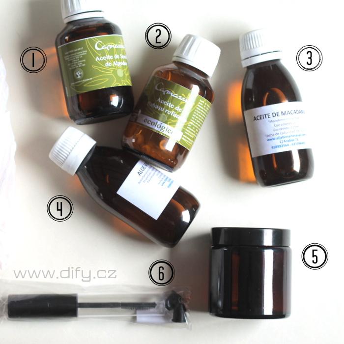 Nákup surovin na výrobu kosmetiky