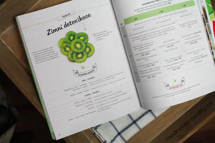 Kuchařka Detox a třídenní plány pro každé roční období